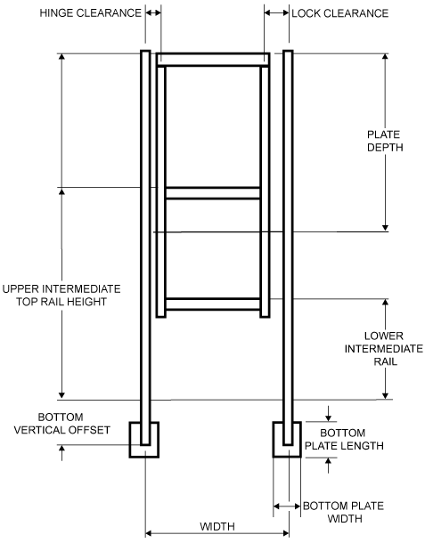 Create Rung Ladder Gate Template